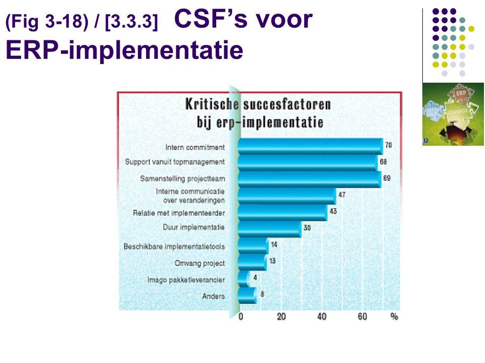 (Fig 3-18) / [3.3.3] CSF's voor ERP-implementatie